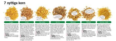 7 nyttiga korn