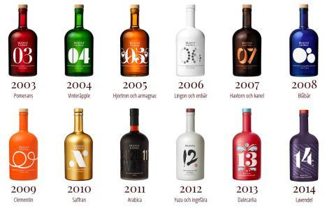 Blossas smaker 2003-2015